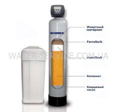 Купить фильтры для очистки воды в Кикве