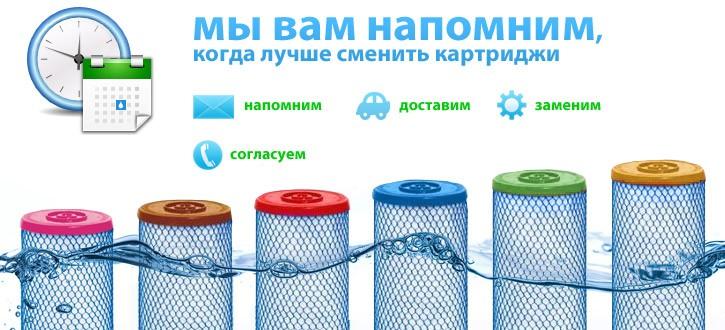Обслуживание фильтров для воды сервис систем очистки воды