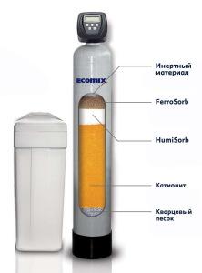 Комплексные фильтры для воды Ecomix