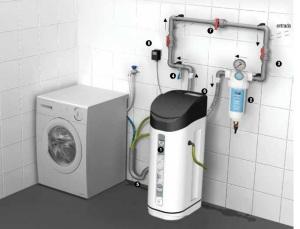 польза и вред мягкой воды дома