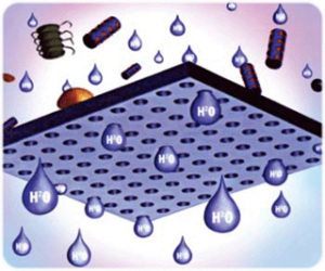 фильтр очистки воды обратный осмос