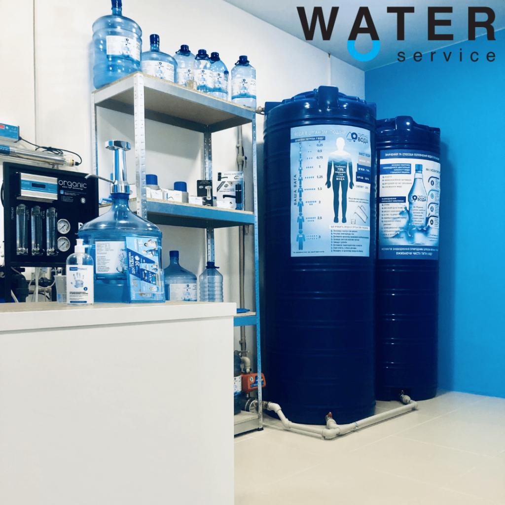 Бизнес на воде