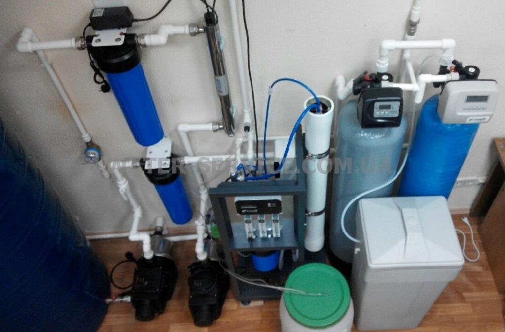 Производство питьевой воды. Оборудование по выгодным ценам