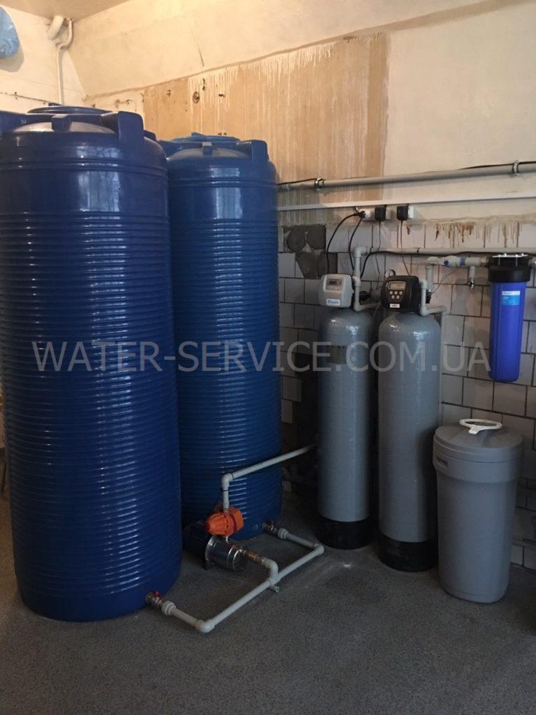 Завод по производстве питьевой воды под ключ. Вотер-Сервис