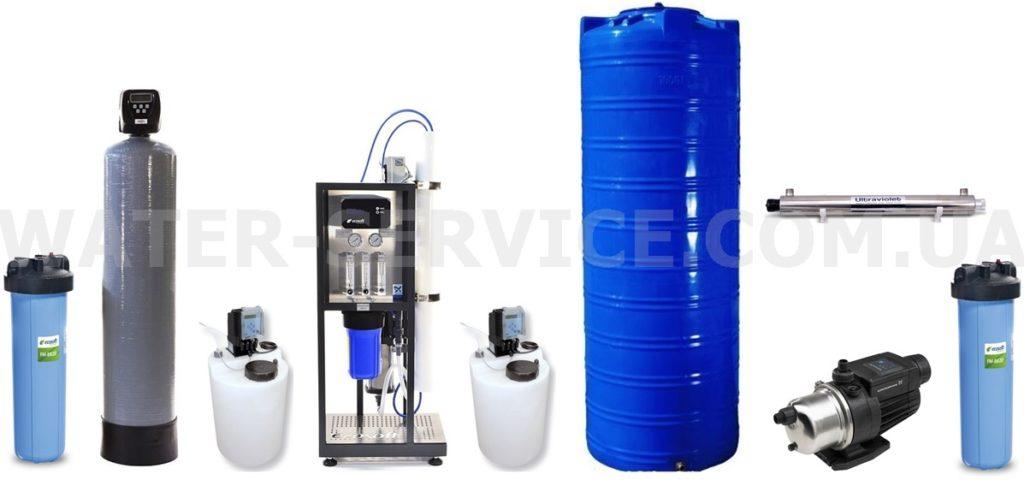 Бизнес по продаже питьевой воды под ключ в Украине