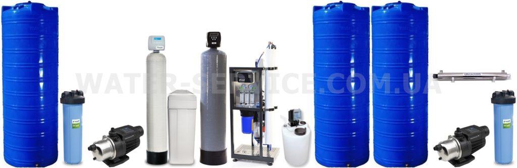 Завод питьевой воды. Производство для бизнеса. Цена