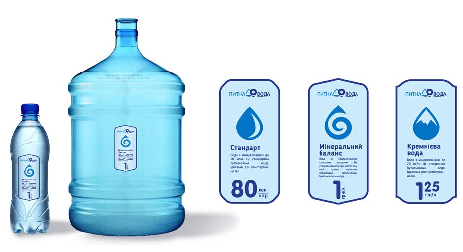Производство бутилированной воды. Купить оборудование в Киеве. Ьизнес под ключ