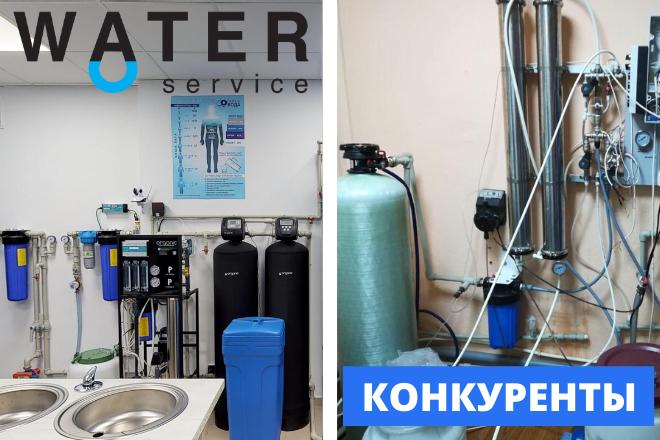 бизнес питна вода оборудование для очистки воды